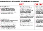 Przez premie pieniężne korekta w VAT i CIT