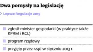 Dwa pomysły na legislację