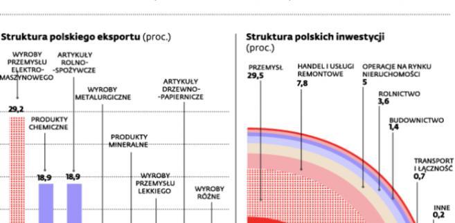 Polskie firmy na Ukrainie