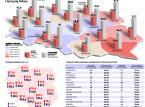 Wielka mapa zdrowia: Im mniej lekarzy, tym Polak zdrowszy