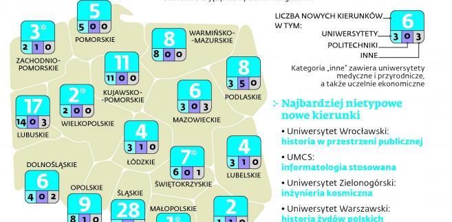 Nowe kierunki na uczelniach 2014/2015
