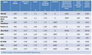 INVIGO TOP10: <strong>Ranking</strong> najlepszych kredytów hipotecznych – sierpień 2014