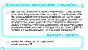 Upusty i darowizny na gruncie VAT