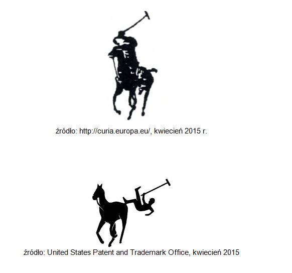 Marka Polo i pastisz marki Polo