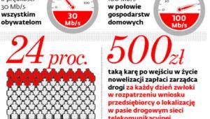 Komisja Europejska oczekuje od Polski zapewnienia do 2020 r.