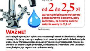 Wyższe rachunki za wodę