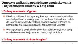 Umowy o unikaniu podwójnego opodatkowania - najważniejsze zmiany w 2013 roku