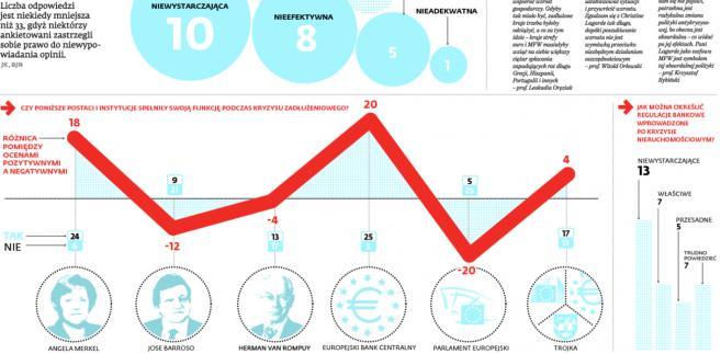 Kryzys w strefie euro: daleko od rozwiązania