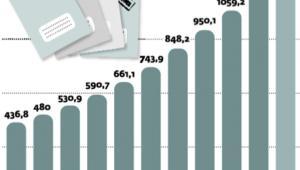 Liczba zastrzeżonych dokumentów