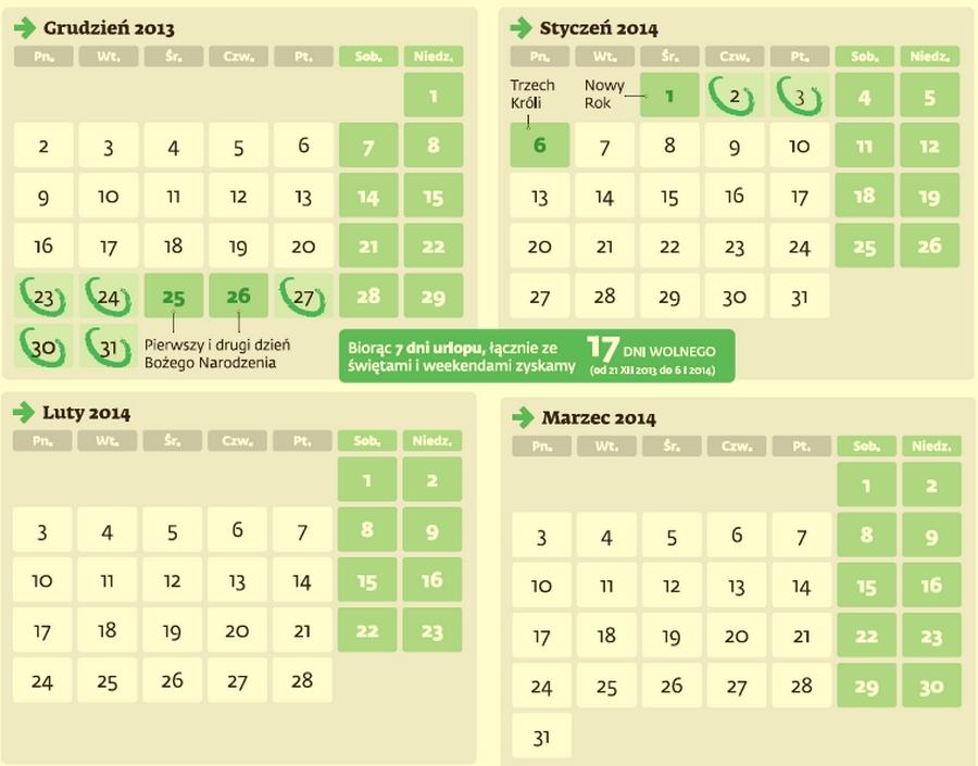 Dni wolne grudzień 2013 - marzec 2014