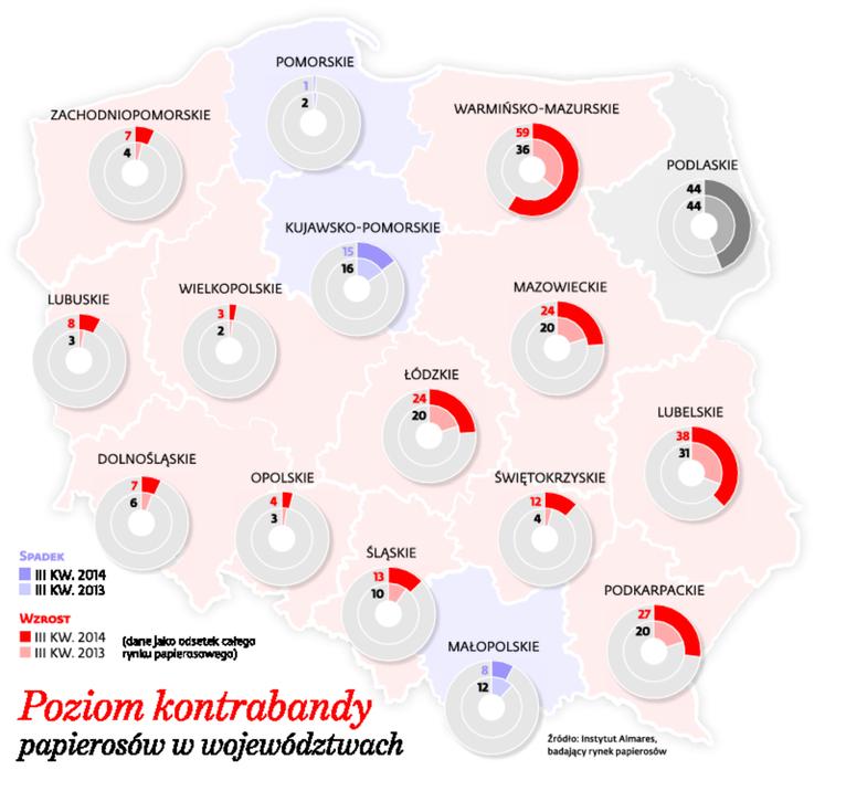 Poziom kontrabandy papierosów w województwach