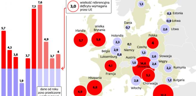 Deficyt finansów publicznych w Polsce i w Europie