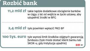 Rozbić bank