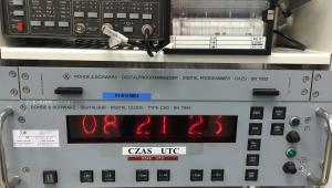 Czas UTC