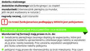 Służby w Polsce