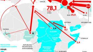 SKĄD TRAFIAJĄ DO EUROPY MIGRANCI