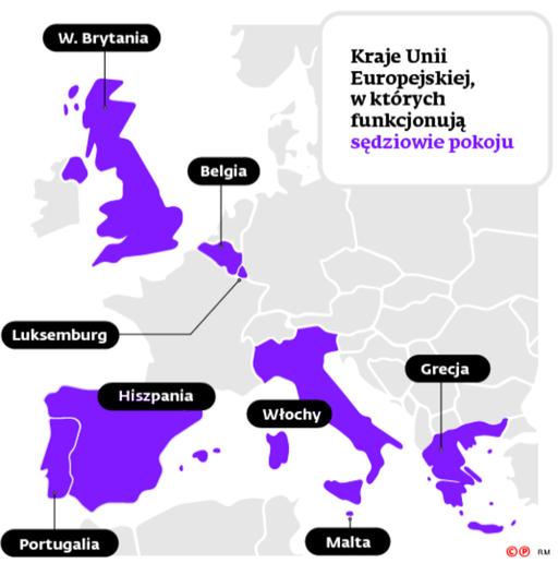 Kraje Unii Europejskiej, w których funkcjonują sędziowie pokoju