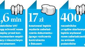 1,6 mln podatników VAT mogą ochronić nowe przepisy przed kontynuowaniem współpracy z nieuczciwym kontrahentem