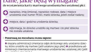 Dane, jakie będą wymagane do wystawienia karty martwego urodzenia bez ustalonej płci
