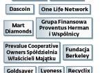 Błyskawiczne burzenie piramid finansowych przez KNF i prokuratorów