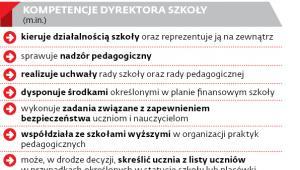 35 tys. placówek oświatowych jest w Polsce