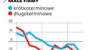 Bankowe prognozy polityki kredytowej