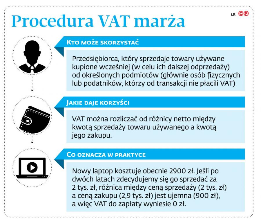 Procedura VAT marża