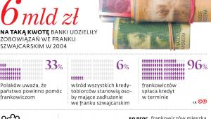 Frank polski