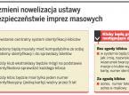 Mecz Legii nie dla kibica Polonii. Osoba z kartą kibica jednej drużyny nie kupi biletu na mecz rywala