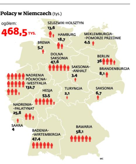 Wyższe pensje, tańsze domy i przywileje. Polacy zasiedlają